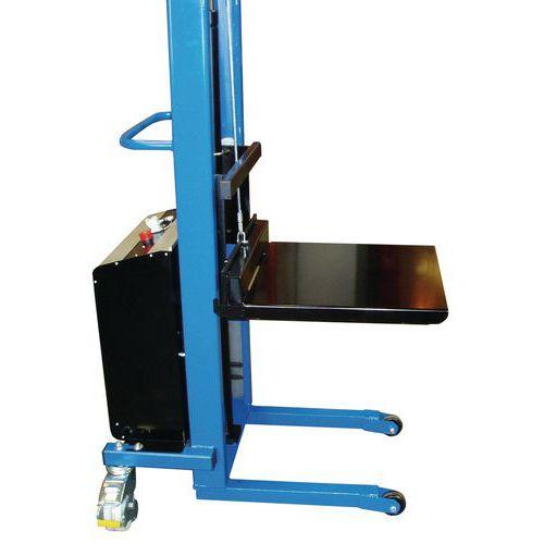 Plataforma adaptable sobre las horquillas de una apiladora manual