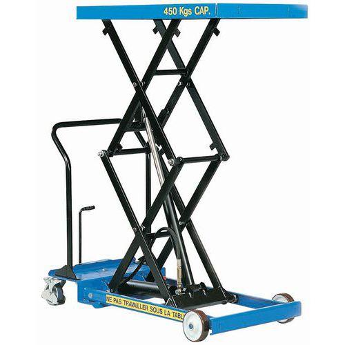 Mesa elevadora móvil - Capacidad 450 kg