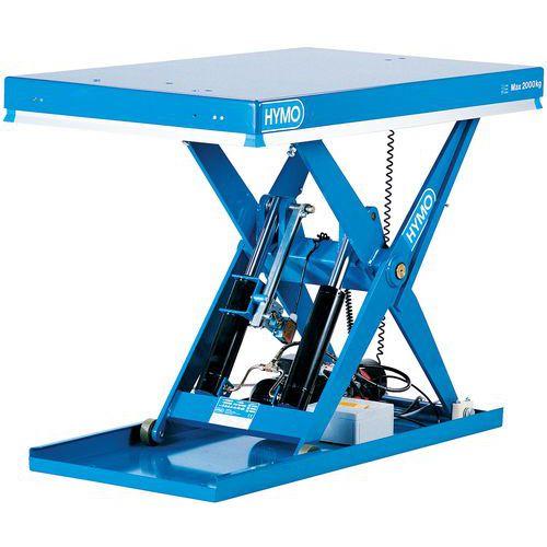 Mesa elevadora ergonómica fija AX - Capacidad de 400 a 2000 kg