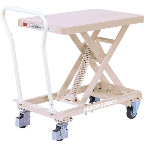 Mesa elevadora móvil ergonómica de nivel constante - Capacidad de 100 a 400 kg