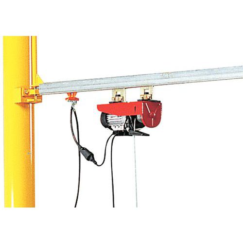 Accesorios para grúa de pared y sobre columna con pluma triangular - Carro y polipasto