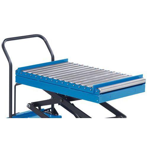 Plataforma de rodillos de acero